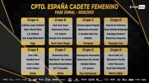 cto-espana-balon-300x169 Morro Jable acogerá la Fase Sector H Nacional de Balonmano Cadete