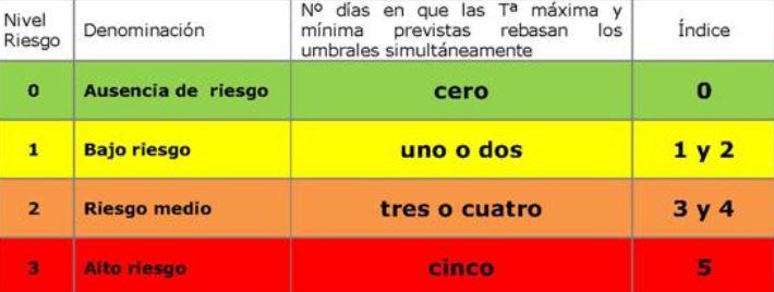 Aviso-temperaturas Aviso amarillo por altas temperaturas en Fuerteventura